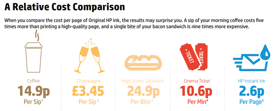 HP Instant Ink - Does this subscription service make printing at